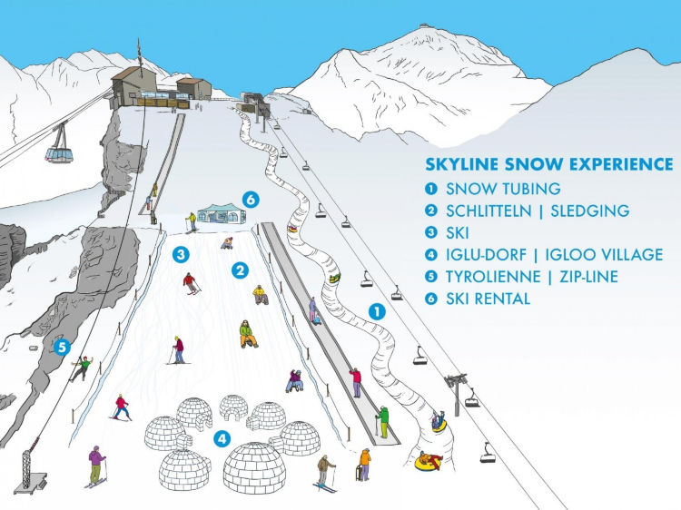 The new Skyline snow experience opens in Murren in 2018